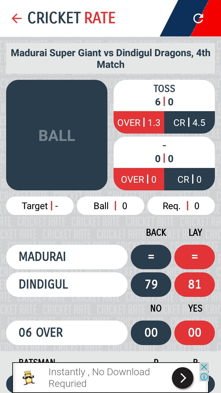 Advantages of iPhone Cricket Betting